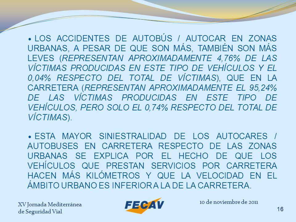 XV Jornada Mediterránea de Seguridad Vial 16 LOS ACCIDENTES DE AUTOBÚS / AUTOCAR EN ZONAS URBANAS, A PESAR DE QUE SON MÁS, TAMBIÉN SON MÁS LEVES (REPR
