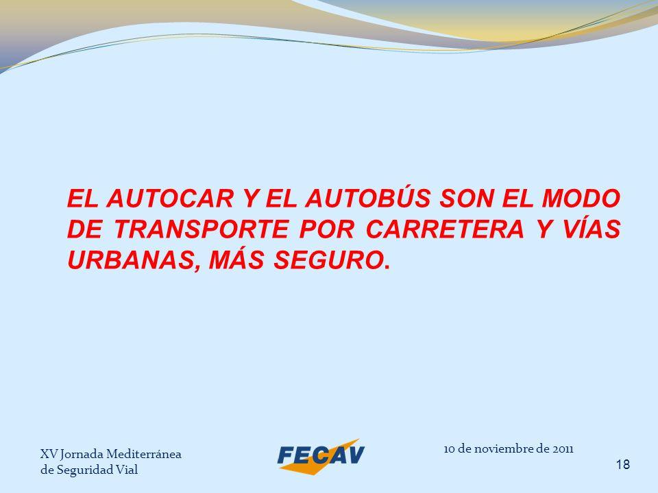 XV Jornada Mediterránea de Seguridad Vial 18 EL AUTOCAR Y EL AUTOBÚS SON EL MODO DE TRANSPORTE POR CARRETERA Y VÍAS URBANAS, MÁS SEGURO. 10 de noviemb