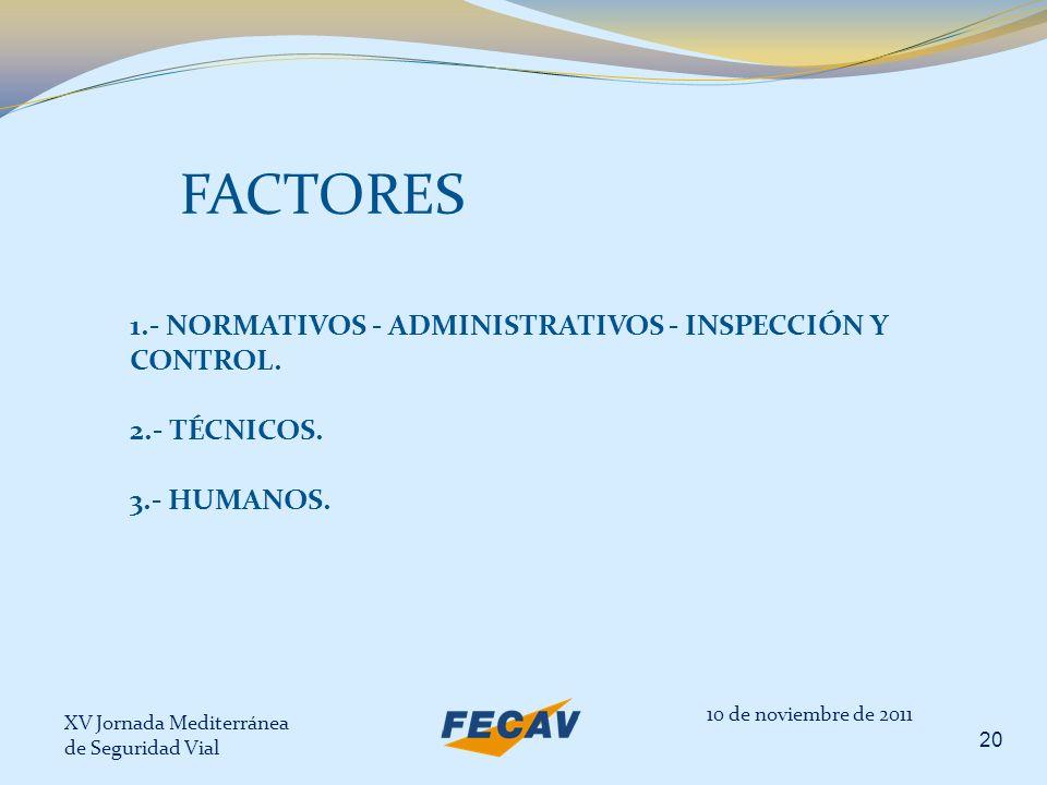 XV Jornada Mediterránea de Seguridad Vial 20 10 de noviembre de 2011 FACTORES 1.- NORMATIVOS - ADMINISTRATIVOS - INSPECCIÓN Y CONTROL. 2.- TÉCNICOS. 3