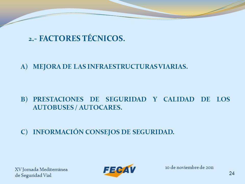 XV Jornada Mediterránea de Seguridad Vial 24 10 de noviembre de 2011 2.- FACTORES TÉCNICOS. A)MEJORA DE LAS INFRAESTRUCTURAS VIARIAS. B)PRESTACIONES D