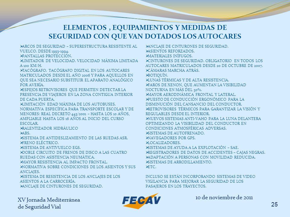 XV Jornada Mediterránea de Seguridad Vial 25 10 de noviembre de 2011 ARCOS DE SEGURIDAD – SUPERESTRUCTURA RESISTENTE AL VUELCO. DESDE 1993-1994. PANTA