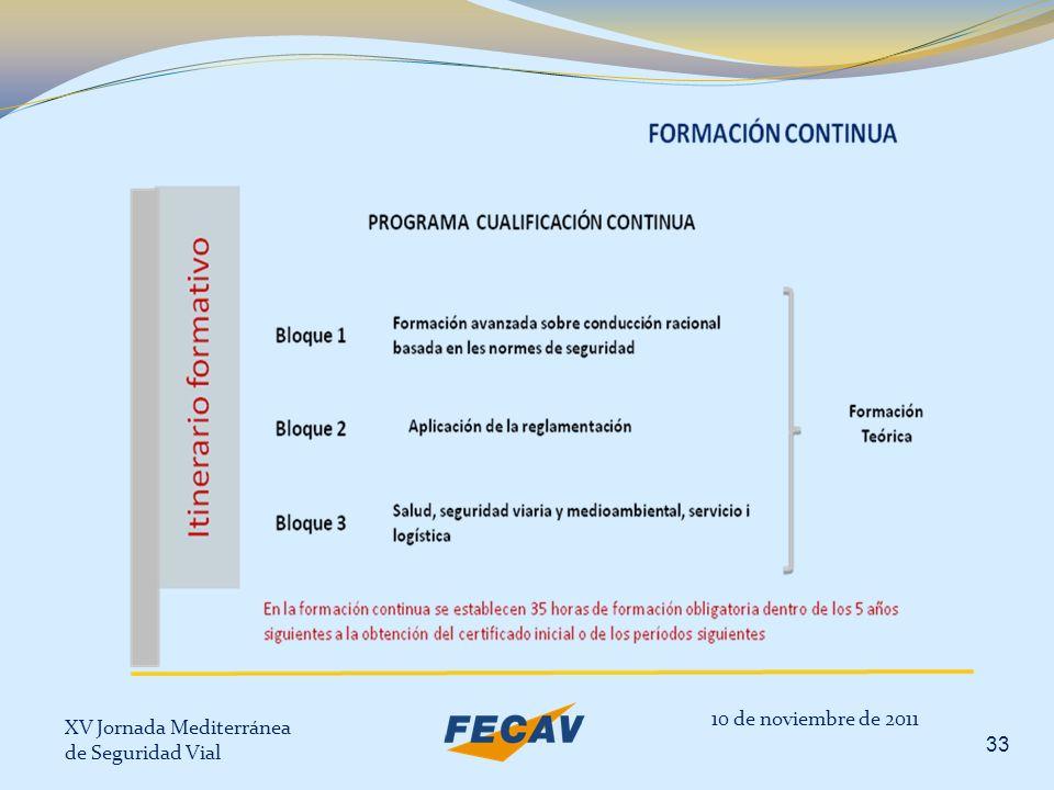 XV Jornada Mediterránea de Seguridad Vial 33 10 de noviembre de 2011
