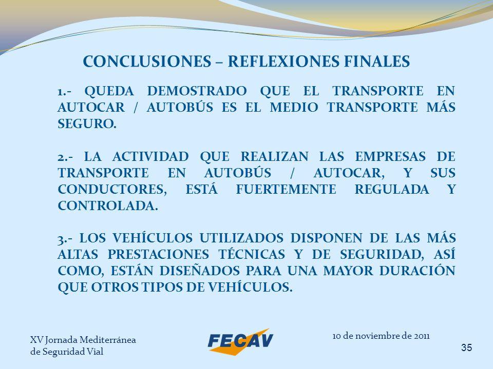 XV Jornada Mediterránea de Seguridad Vial 35 10 de noviembre de 2011 CONCLUSIONES – REFLEXIONES FINALES 1.- QUEDA DEMOSTRADO QUE EL TRANSPORTE EN AUTO