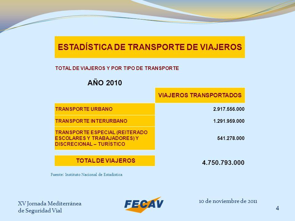 XV Jornada Mediterránea de Seguridad Vial 4 ESTADÍSTICA DE TRANSPORTE DE VIAJEROS TOTAL DE VIAJEROS Y POR TIPO DE TRANSPORTE AÑO 2010 VIAJEROS TRANSPO