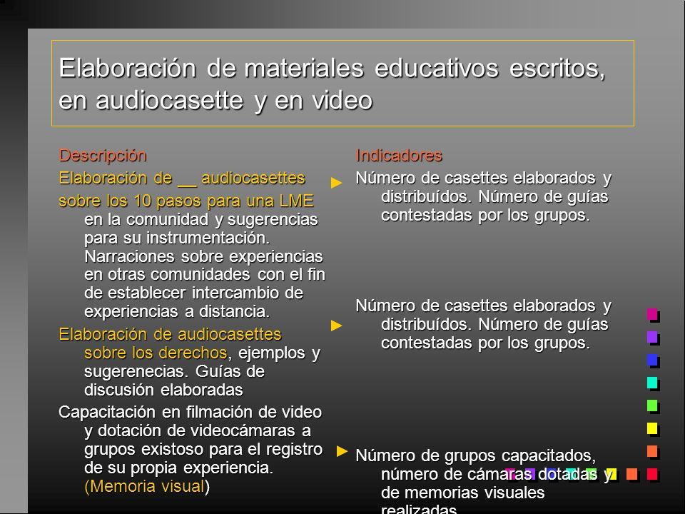 Elaboración de materiales educativos escritos, en audiocasette y en video Descripción Elaboración de __ audiocasettes sobre los 10 pasos para una LME en la comunidad y sugerencias para su instrumentación.