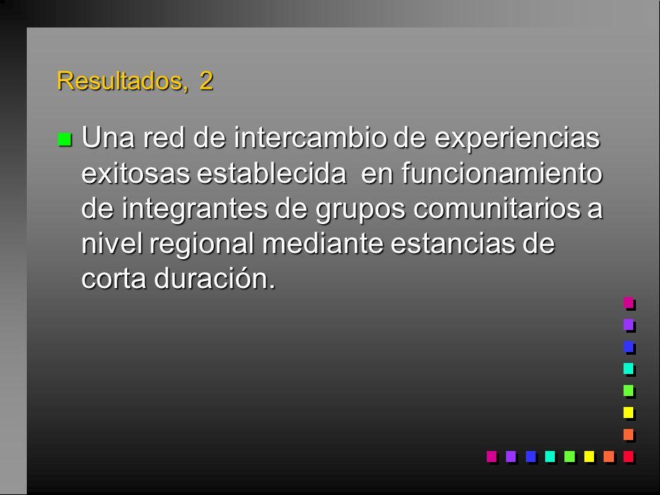 Resultados, 2 n Una red de intercambio de experiencias exitosas establecida en funcionamiento de integrantes de grupos comunitarios a nivel regional mediante estancias de corta duración.