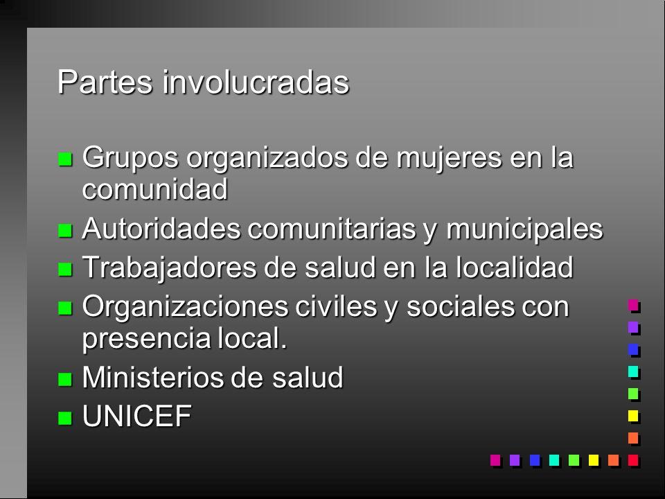 Partes involucradas n Grupos organizados de mujeres en la comunidad n Autoridades comunitarias y municipales n Trabajadores de salud en la localidad n Organizaciones civiles y sociales con presencia local.