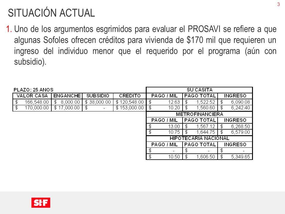 4 SITUACIÓN ACTUAL 2.Este efecto se explica por el incremento a la relación pago / ingreso de 25% a 30% por parte de Hipotecaria Nacional.