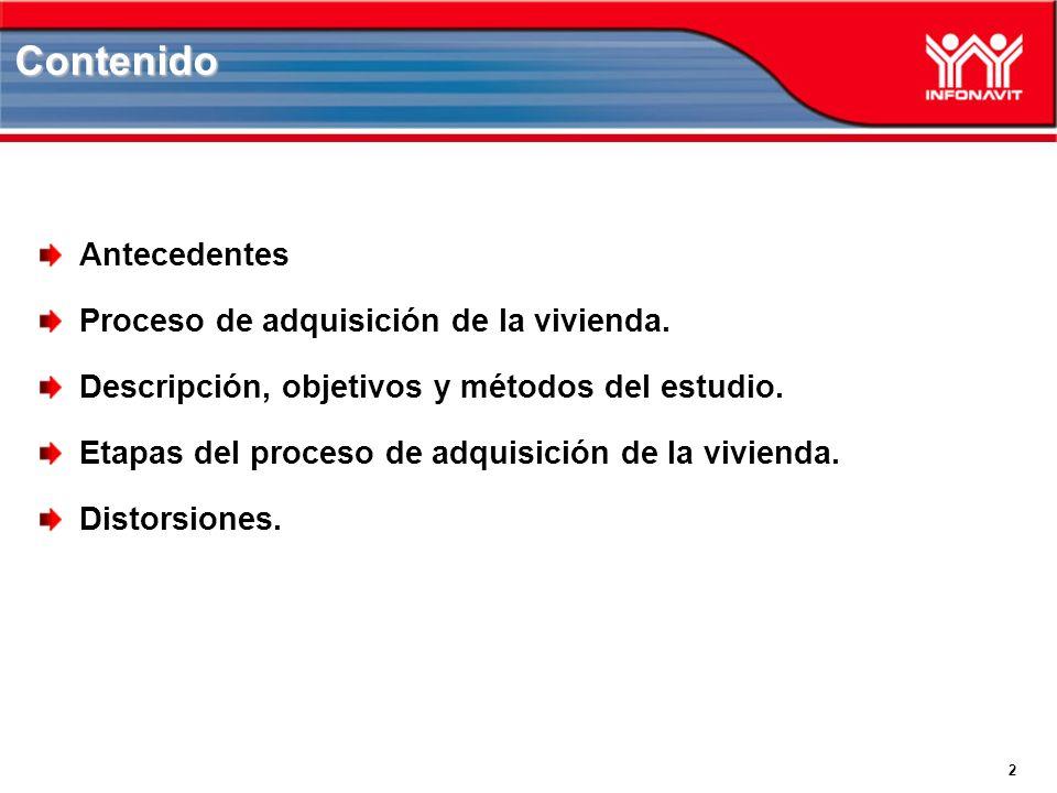 2 Contenido Antecedentes Proceso de adquisición de la vivienda.