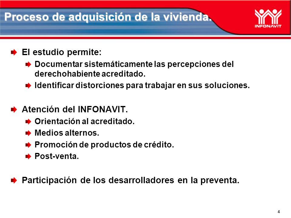 4 Proceso de adquisición de la vivienda.