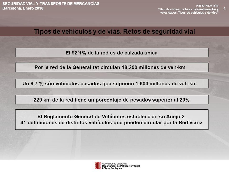 SEGURIDAD VIAL Y TRANSPORTE DE MERCANCÍAS Barcelona.