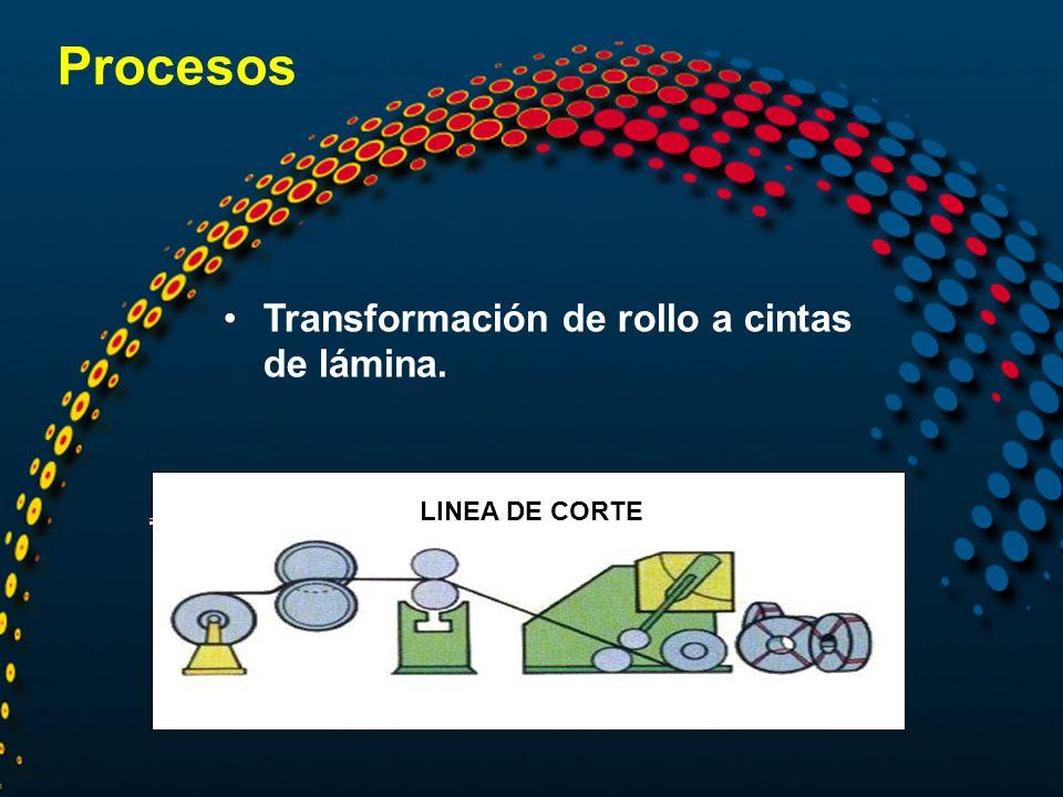 Procesos Transformación de rollo a cintas de lámina. LINEA DE CORTE