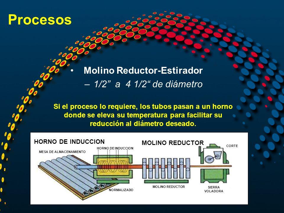Procesos Molino Reductor-Estirador –1/2 a 4 1/2 de diámetro MESA DE ALMACENAMIENTO HORNO DE INDUCCION MOLINO REDUCTOR CORTE SIERRA VOLADORA NORMALIZAD