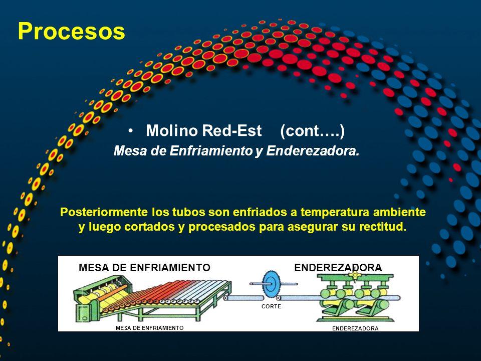 Procesos Molino Red-Est (cont….) Mesa de Enfriamiento y Enderezadora. Posteriormente los tubos son enfriados a temperatura ambiente y luego cortados y