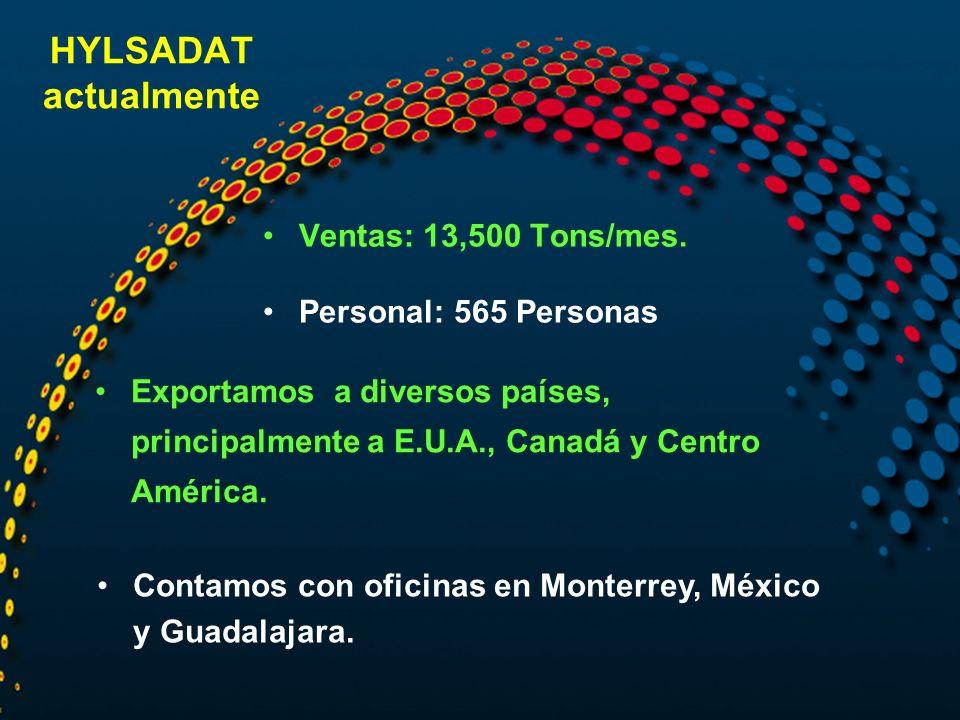 Ventas: 13,500 Tons/mes. HYLSADAT actualmente Contamos con oficinas en Monterrey, México y Guadalajara. Exportamos a diversos países, principalmente a