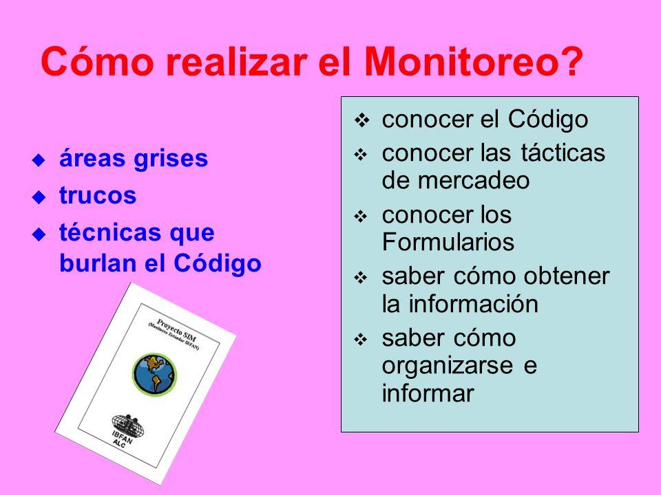 Cómo realizar el Monitoreo? conocer el Código conocer las tácticas de mercadeo conocer los Formularios saber cómo obtener la información saber cómo or