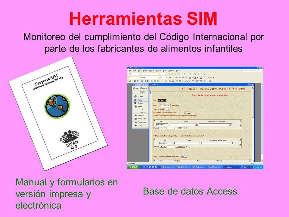 Herramientas SIM Manual y formularios en versión impresa y electrónica Monitoreo del cumplimiento del Código Internacional por parte de los fabricante