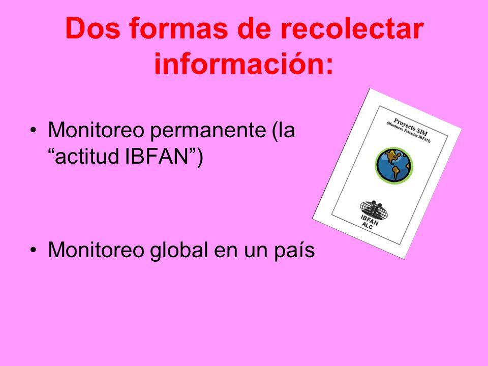 Dos formas de recolectar información: Monitoreo permanente (la actitud IBFAN) Monitoreo global en un país