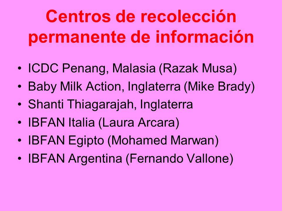 Centros de recolección permanente de información ICDC Penang, Malasia (Razak Musa) Baby Milk Action, Inglaterra (Mike Brady) Shanti Thiagarajah, Ingla
