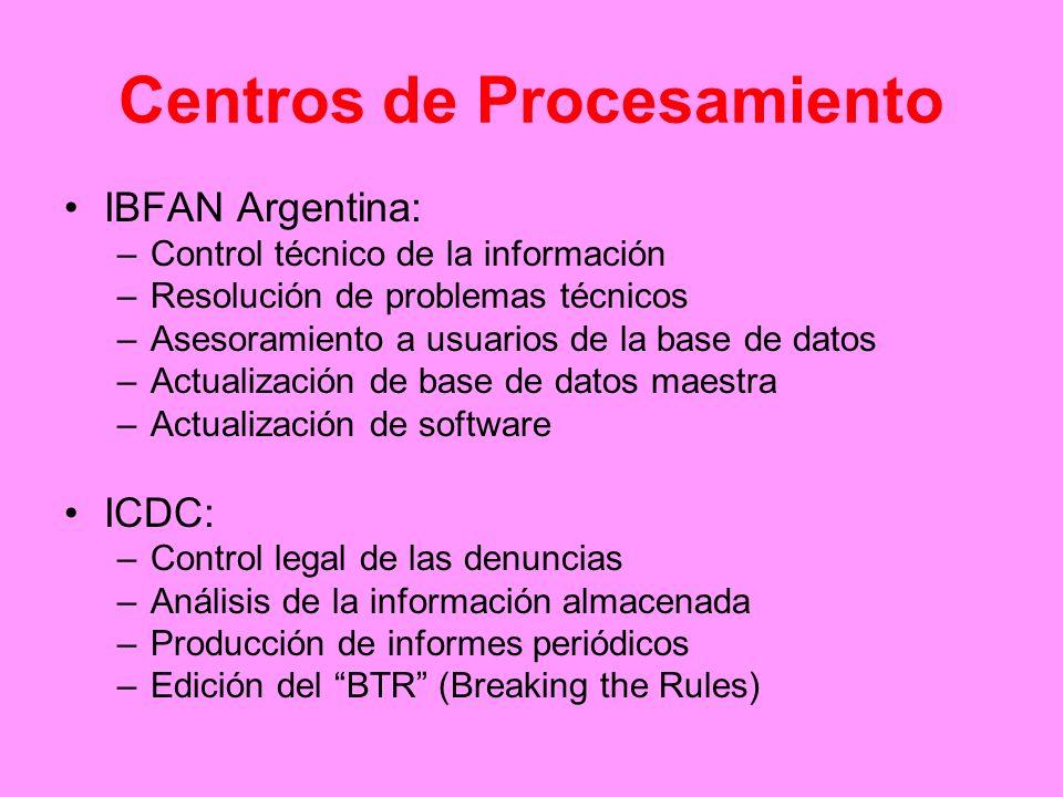 Centros de Procesamiento IBFAN Argentina: –Control técnico de la información –Resolución de problemas técnicos –Asesoramiento a usuarios de la base de