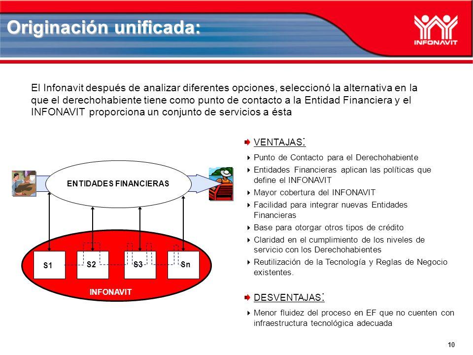 10 Originación unificada: DESVENTAJAS : Menor fluidez del proceso en EF que no cuenten con infraestructura tecnológica adecuada VENTAJAS : Punto de Co