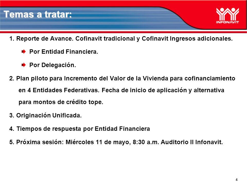 4 Temas a tratar: 1.Reporte de Avance. Cofinavit tradicional y Cofinavit Ingresos adicionales.