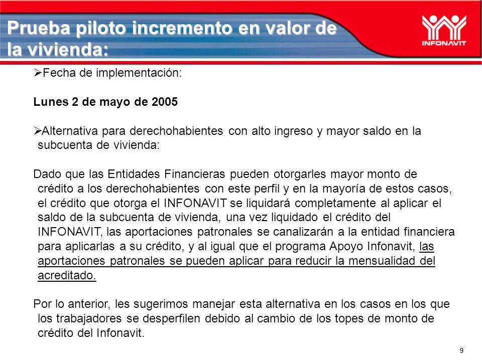 9 Prueba piloto incremento en valor de la vivienda: Fecha de implementación: Lunes 2 de mayo de 2005 Alternativa para derechohabientes con alto ingres