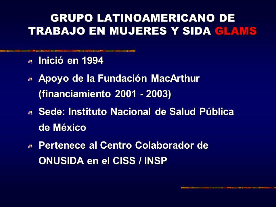 GRUPO LATINOAMERICANO DE TRABAJO EN MUJERES Y SIDA GLAMS Inició en 1994 Apoyo de la Fundación MacArthur (financiamiento 2001 - 2003) Sede: Instituto N