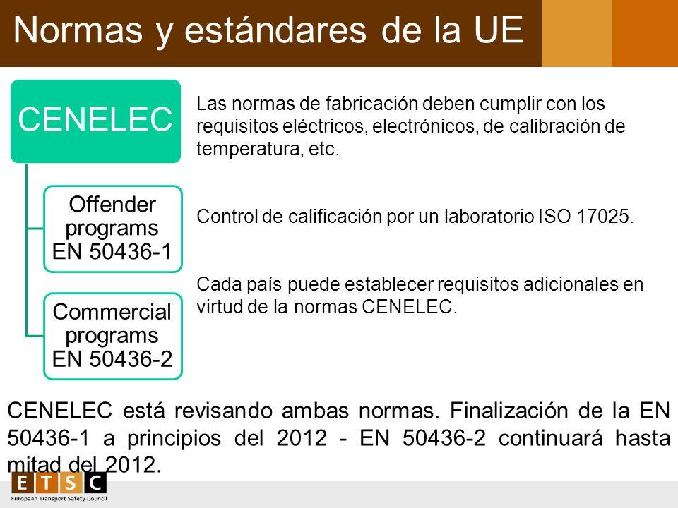 Normas y estándares de la UE CENELEC Offender programs EN 50436-1 Commercial programs EN 50436-2 Las normas de fabricación deben cumplir con los requi