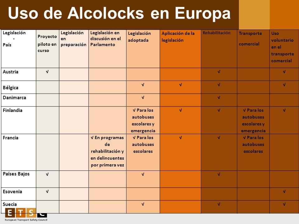Uso de Alcolocks en Europa Legislación - País Proyecto piloto en curso Legislación en preparación Legislación en discusión en el Parlamento Legislació