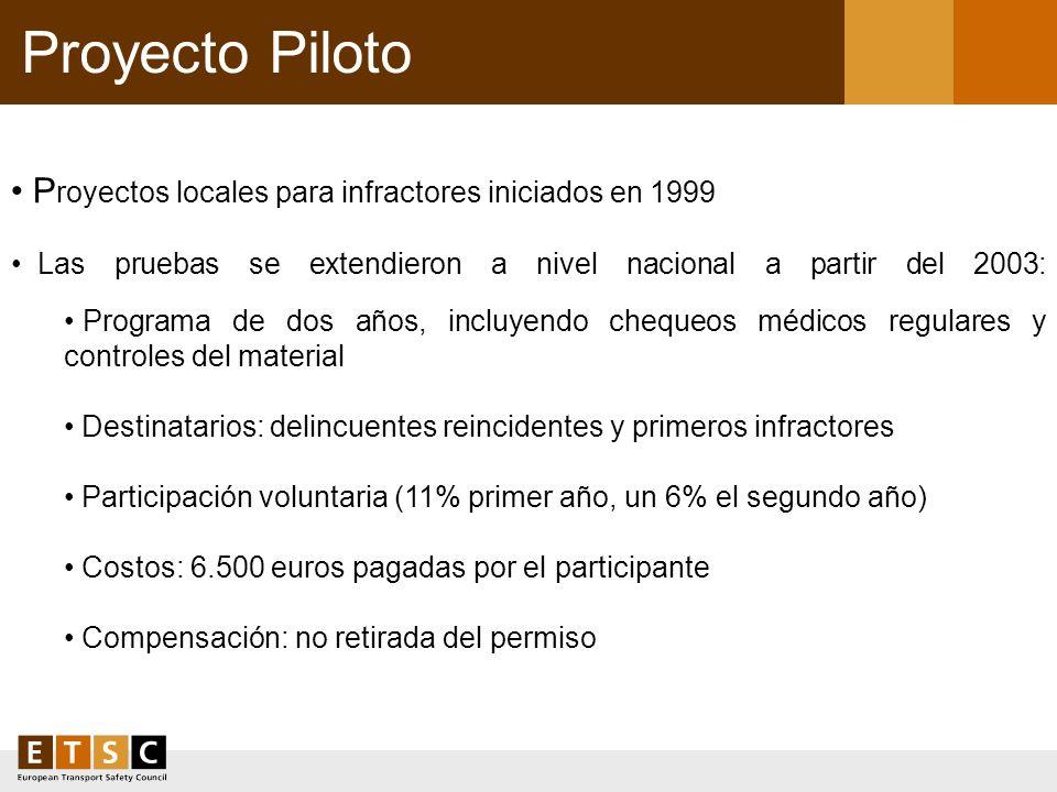 Proyecto Piloto P royectos locales para infractores iniciados en 1999 Las pruebas se extendieron a nivel nacional a partir del 2003: Programa de dos a