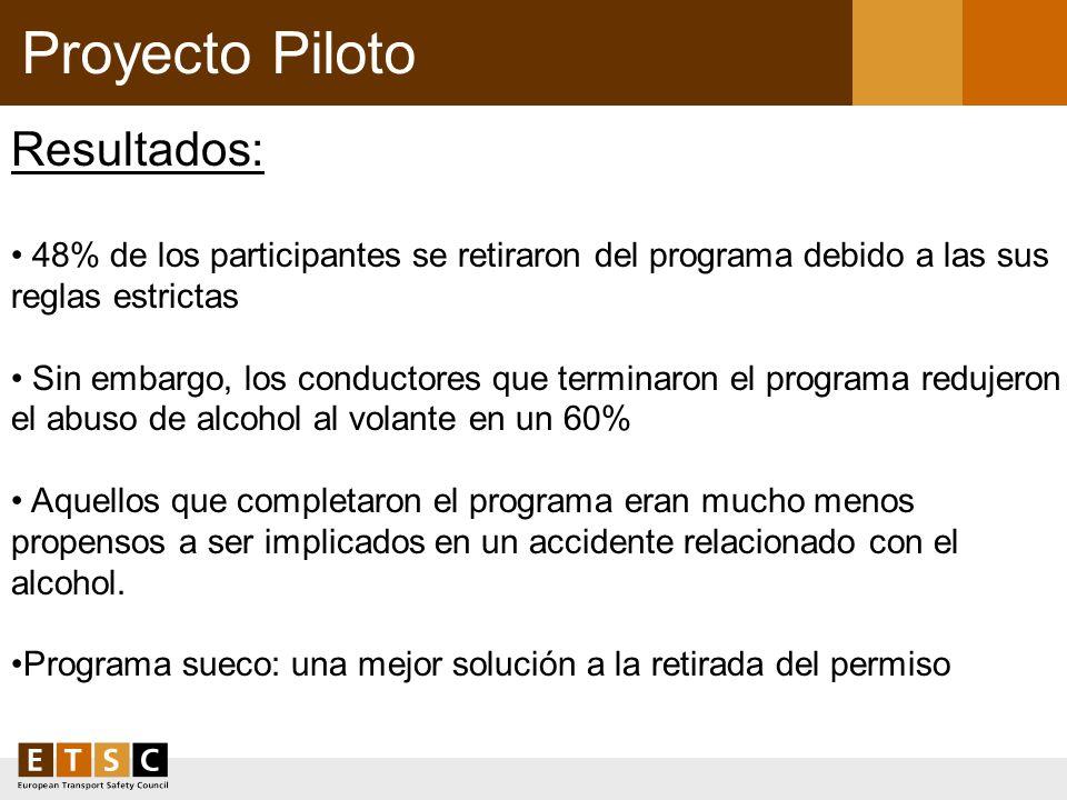 Proyecto Piloto Resultados: 48% de los participantes se retiraron del programa debido a las sus reglas estrictas Sin embargo, los conductores que term