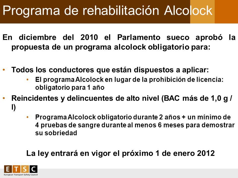 Programa de rehabilitación Alcolock En diciembre del 2010 el Parlamento sueco aprobó la propuesta de un programa alcolock obligatorio para: Todos los