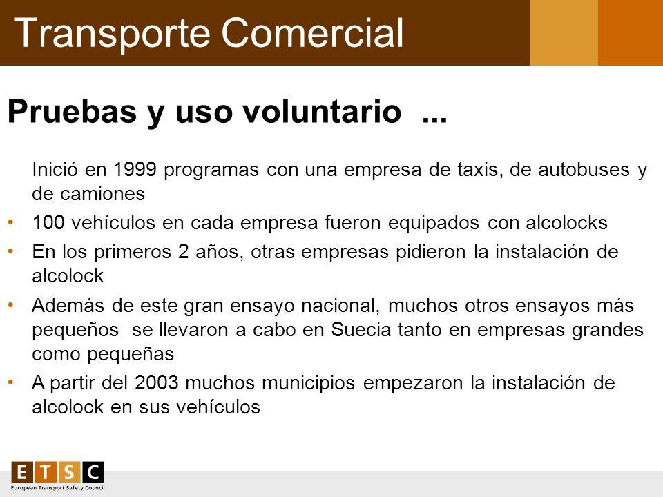 Transporte Comercial Pruebas y uso voluntario... Inició en 1999 programas con una empresa de taxis, de autobuses y de camiones 100 vehículos en cada e