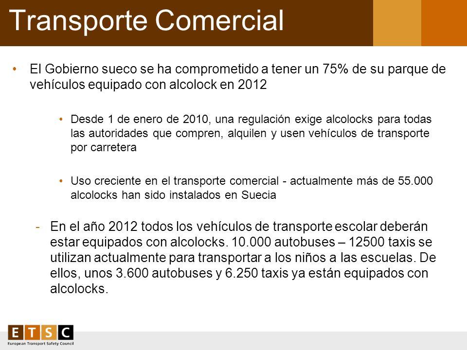 Transporte Comercial El Gobierno sueco se ha comprometido a tener un 75% de su parque de vehículos equipado con alcolock en 2012 Desde 1 de enero de 2
