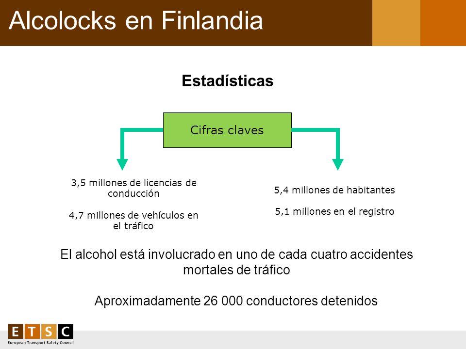 Alcolocks en Finlandia Estadísticas El alcohol está involucrado en uno de cada cuatro accidentes mortales de tráfico Aproximadamente 26 000 conductore