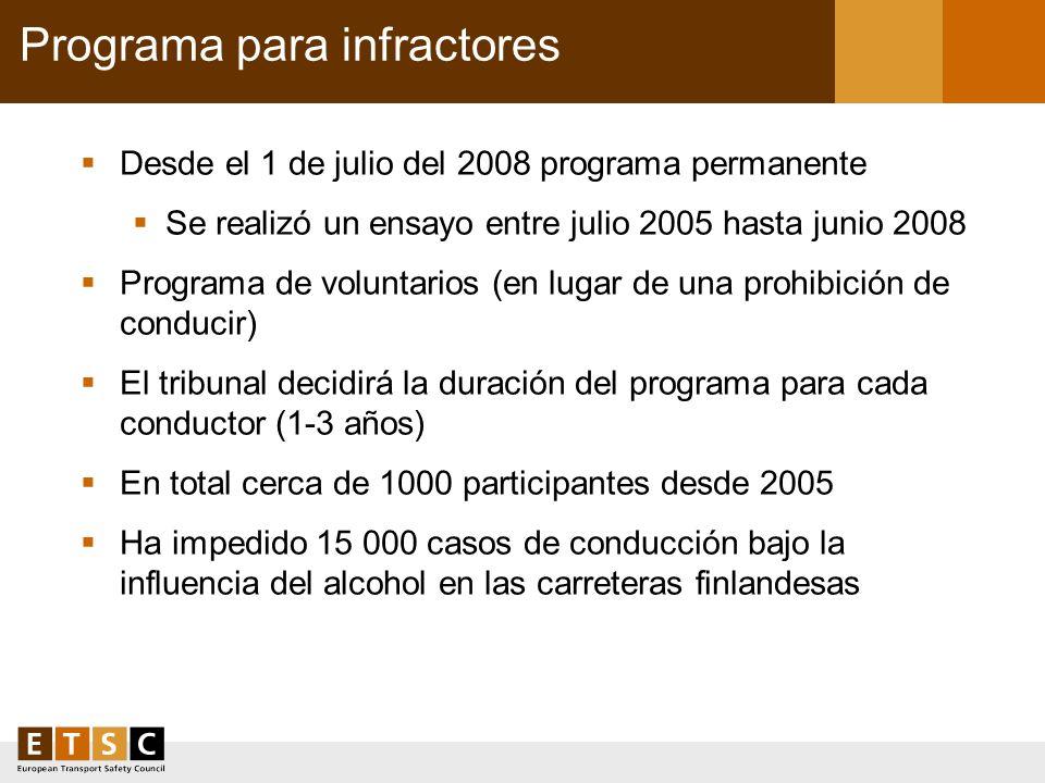 Programa para infractores Desde el 1 de julio del 2008 programa permanente Se realizó un ensayo entre julio 2005 hasta junio 2008 Programa de voluntar