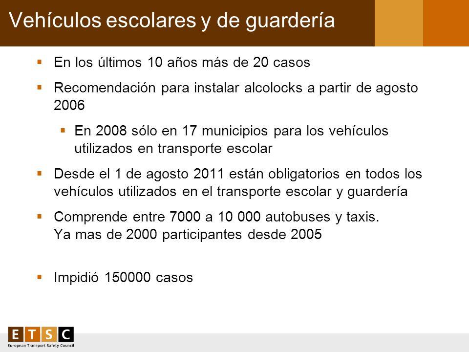 Vehículos escolares y de guardería En los últimos 10 años más de 20 casos Recomendación para instalar alcolocks a partir de agosto 2006 En 2008 sólo e