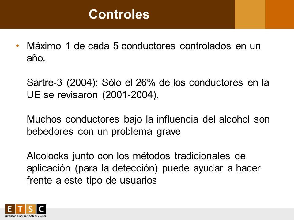 Controles Máximo 1 de cada 5 conductores controlados en un año. Sartre-3 (2004): Sólo el 26% de los conductores en la UE se revisaron (2001-2004). Muc
