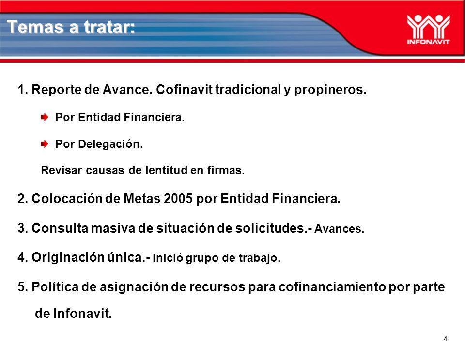 4 Temas a tratar: 1. Reporte de Avance. Cofinavit tradicional y propineros.