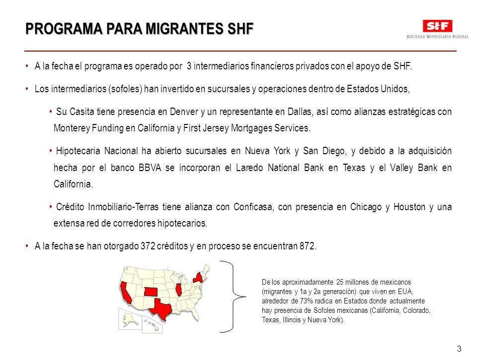 3 A la fecha el programa es operado por 3 intermediarios financieros privados con el apoyo de SHF.