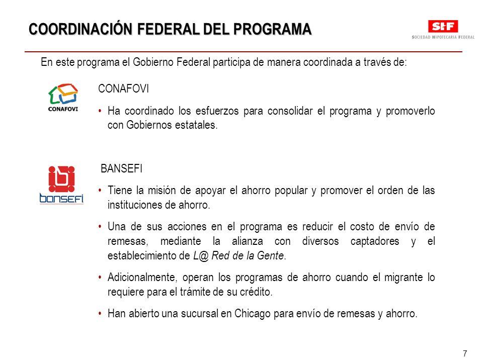 7 CONAFOVI Ha coordinado los esfuerzos para consolidar el programa y promoverlo con Gobiernos estatales.