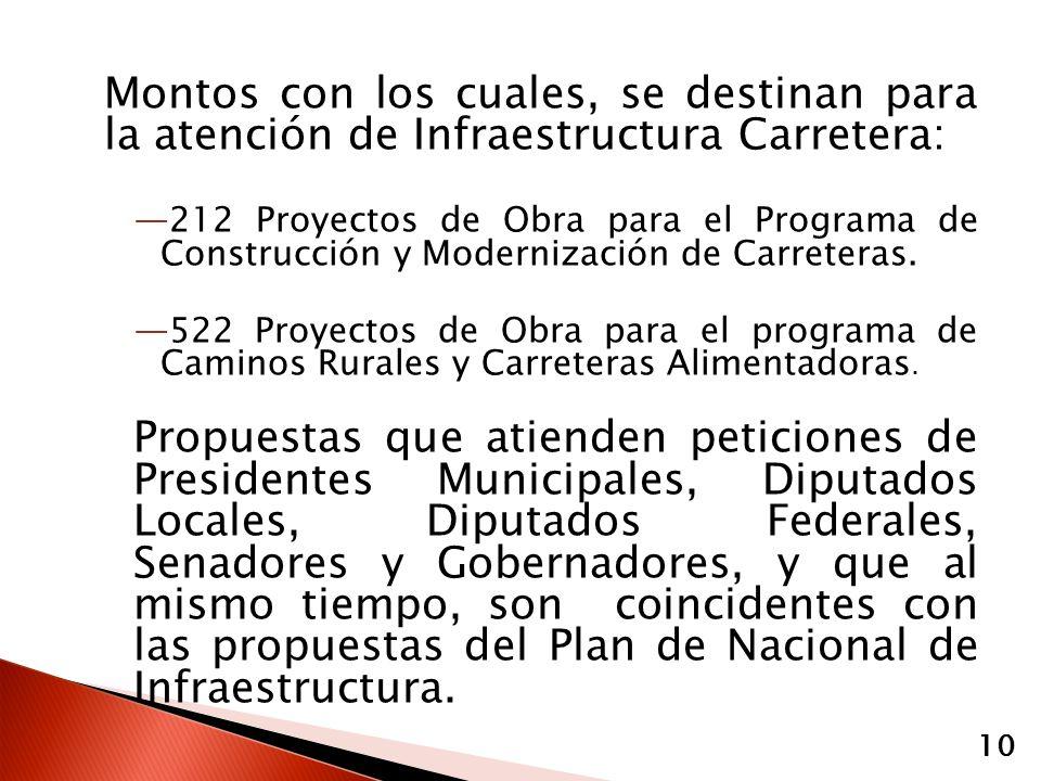 Montos con los cuales, se destinan para la atención de Infraestructura Carretera: 212 Proyectos de Obra para el Programa de Construcción y Modernización de Carreteras.