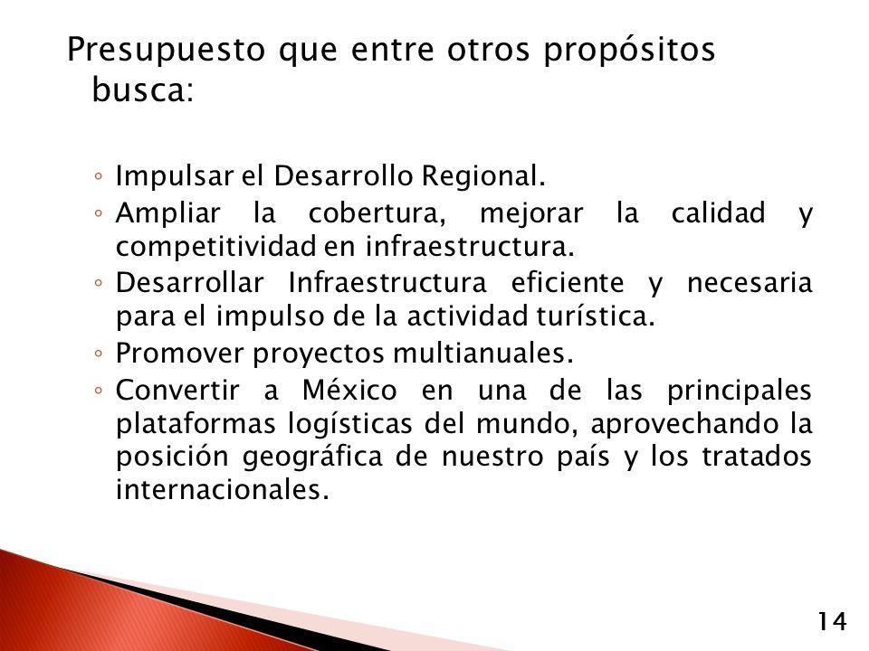 Presupuesto que entre otros propósitos busca: Impulsar el Desarrollo Regional. Ampliar la cobertura, mejorar la calidad y competitividad en infraestru