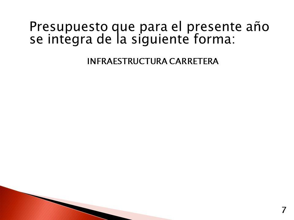Presupuesto que para el presente año se integra de la siguiente forma: INFRAESTRUCTURA CARRETERA 7