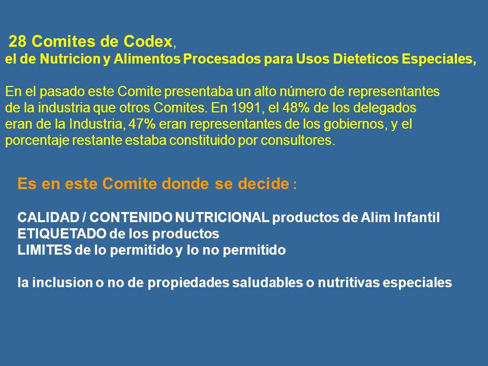 CODEX ALIMENTARIUS Es un Programa Conjunto FAO OMS para elaborar normas de ALIMENTOS Comisión del Codex Alimentarius Comité Ejecutivo Secretaría Comités de Asuntos Generales * Comités de Productos Grupos Intergubernamentales especiales Comite Regional de Coordinación Nutricion y Alimentos para Regímenes Especiales Principios Generales Etiquetado de Alimentos Higiene de los Alimentos Método de Análisis de muestras