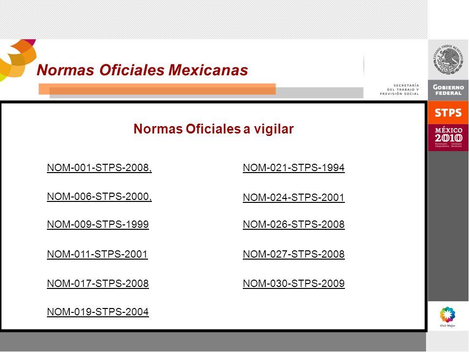 Normas Oficiales Mexicanas Normas Oficiales a vigilar NOM-006-STPS-2000, NOM-009-STPS-1999 NOM-011-STPS-2001 NOM-017-STPS-2008 NOM-026-STPS-2008 NOM-0