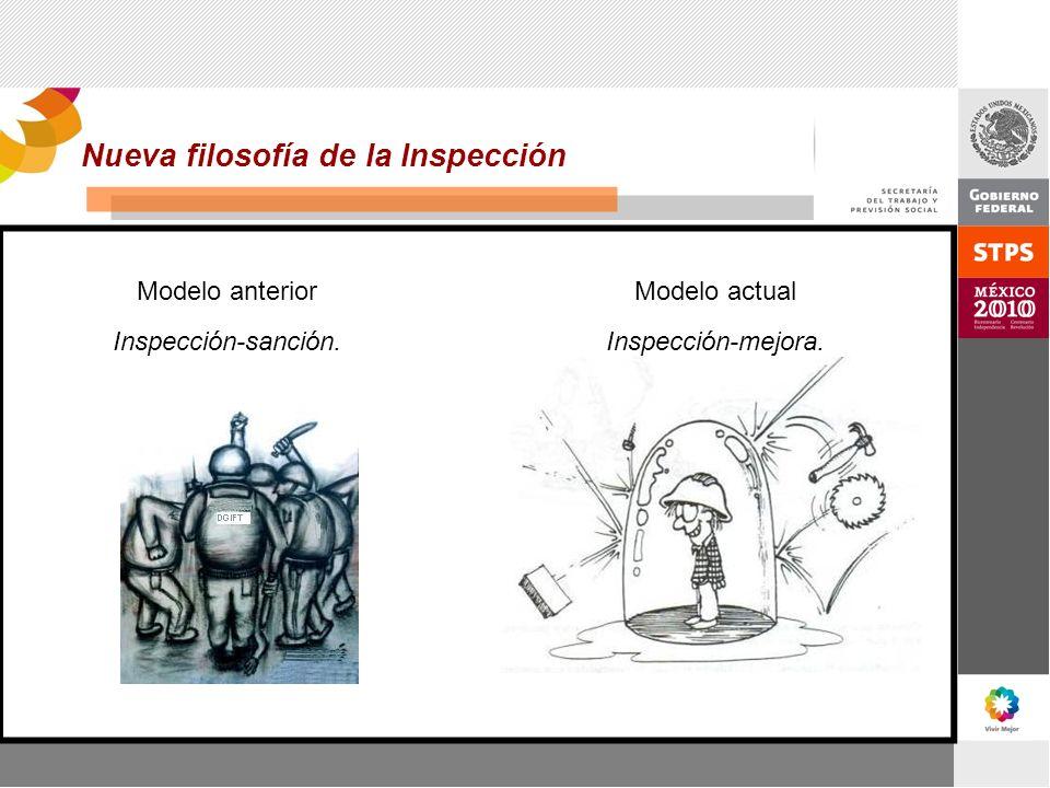 Nueva filosofía de la Inspección Modelo anterior Inspección-sanción. Modelo actual Inspección-mejora.