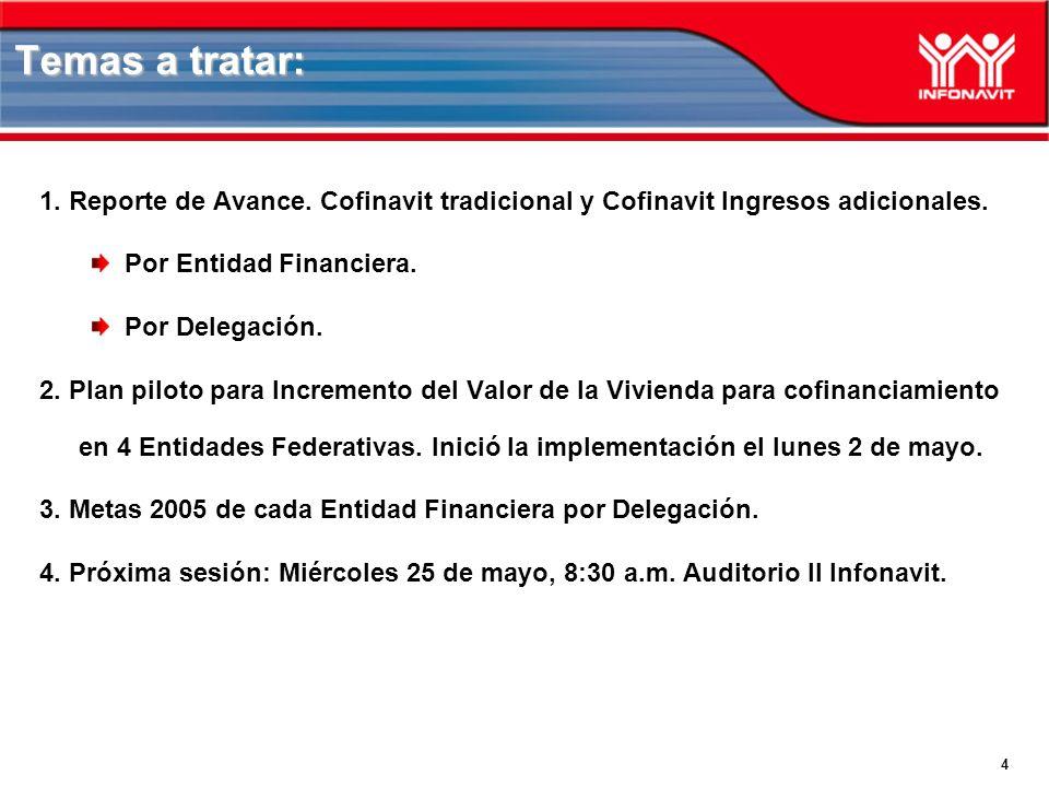 4 Temas a tratar: 1. Reporte de Avance. Cofinavit tradicional y Cofinavit Ingresos adicionales. Por Entidad Financiera. Por Delegación. 2. Plan piloto