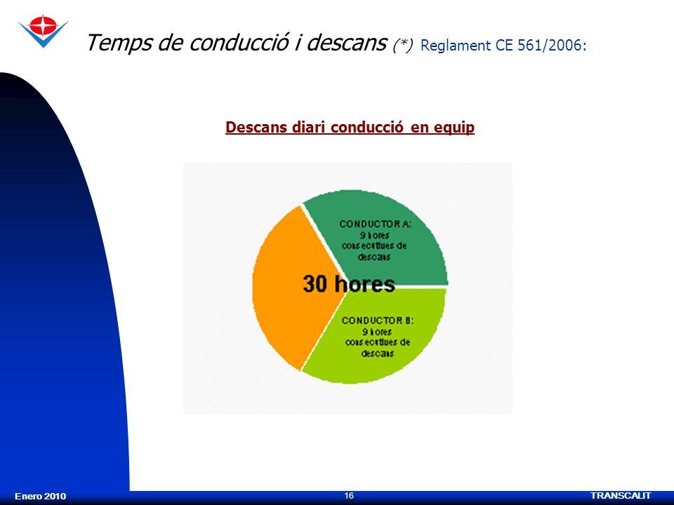 TRANSCALIT 16 Enero 2010 Temps de conducció i descans (*) Reglament CE 561/2006: Descans diari conducció en equip